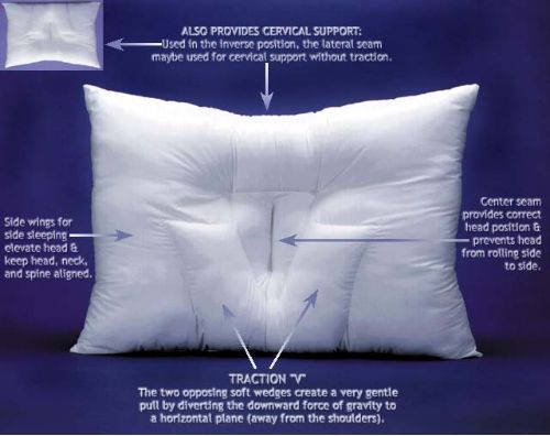 cervical_traction_pillow